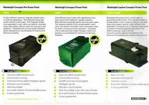 Maxibright ballasts, reflectors, propagation and CFL energy saving bulbs.